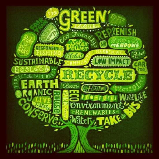 Környezetbarát ábra